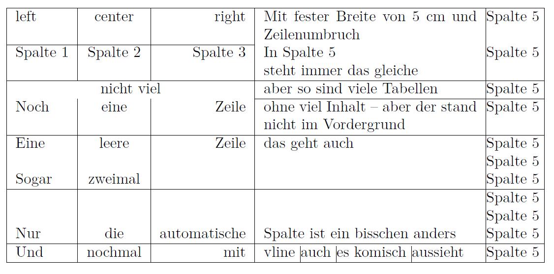 Tabellenumgebungen in LaTeX